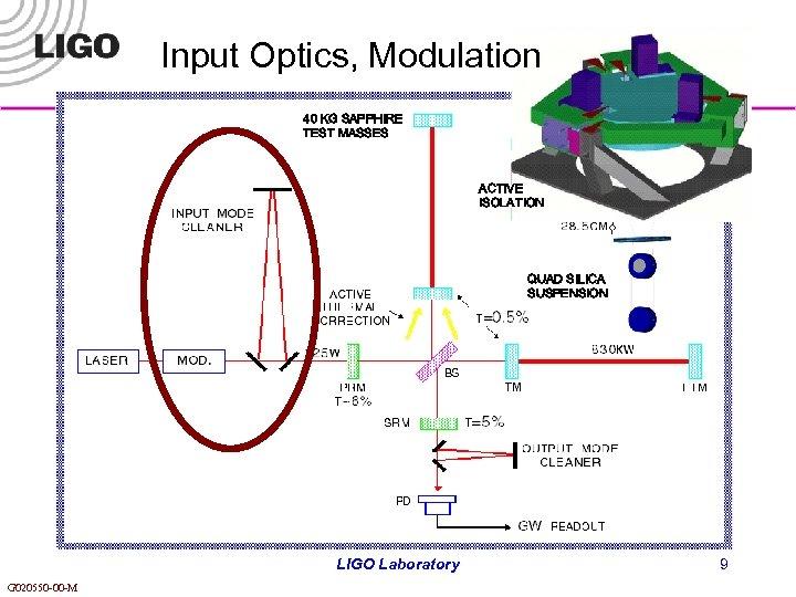 Input Optics, Modulation 40 KG SAPPHIRE TEST MASSES ACTIVE ISOLATION QUAD SILICA SUSPENSION LIGO