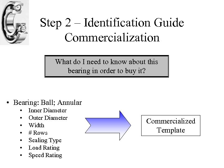 Step 2 – Identification Guide Commercialization What do I need to know about this