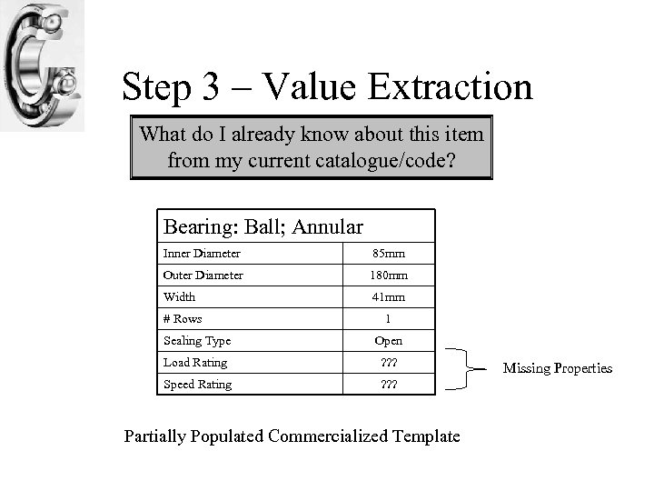 Step 3 – Value Extraction What do I already know about this item from