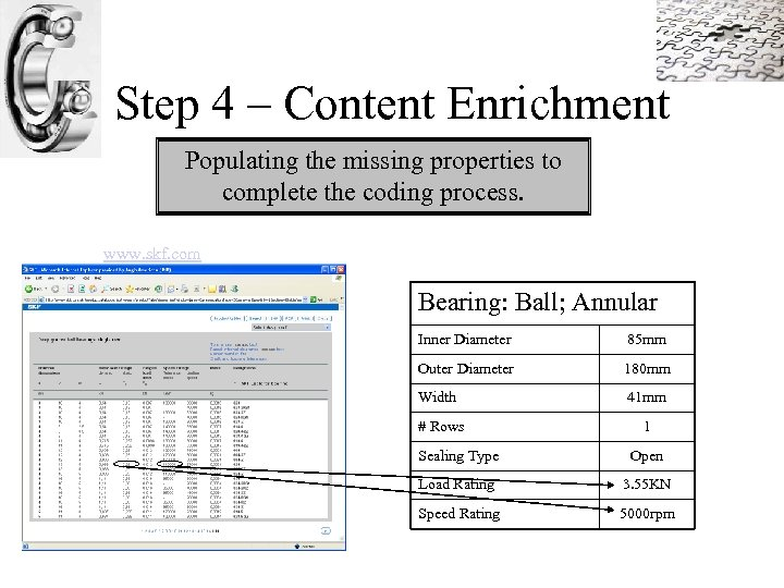 Step 4 – Content Enrichment Populating the missing properties to complete the coding process.