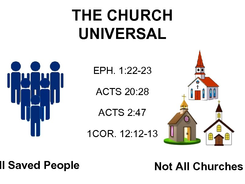 THE CHURCH UNIVERSAL ll Saved People EPH. 1: 22 -23 ACTS 20: 28 ACTS