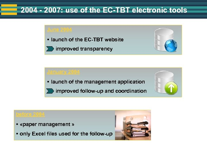 2004 - 2007: use of the EC-TBT electronic tools June 2004 § launch of