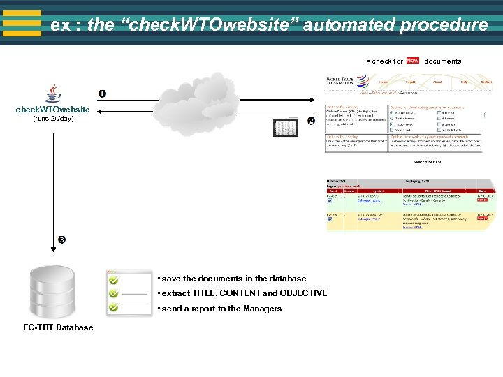 """ex : the """"check. WTOwebsite"""" automated procedure • check for documents check. WTOwebsite (runs"""