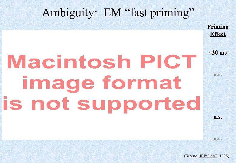 "Ambiguity: EM ""fast priming"" Priming Effect ~30 ms n. s. (Sereno, JEP: LMC, 1995)"