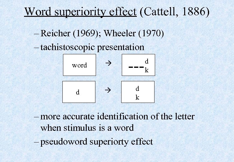 Word superiority effect (Cattell, 1886) – Reicher (1969); Wheeler (1970) – tachistoscopic presentation word