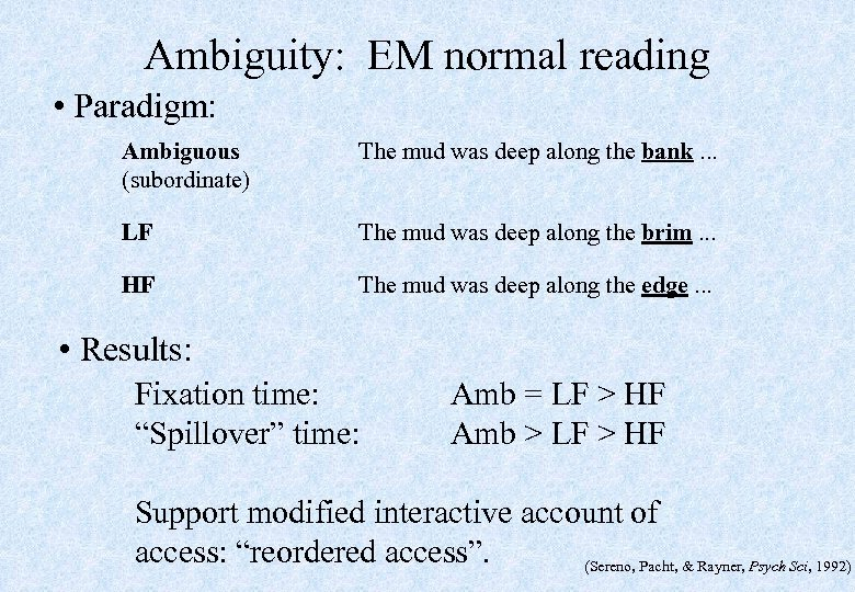 Ambiguity: EM normal reading • Paradigm: Ambiguous (subordinate) The mud was deep along the