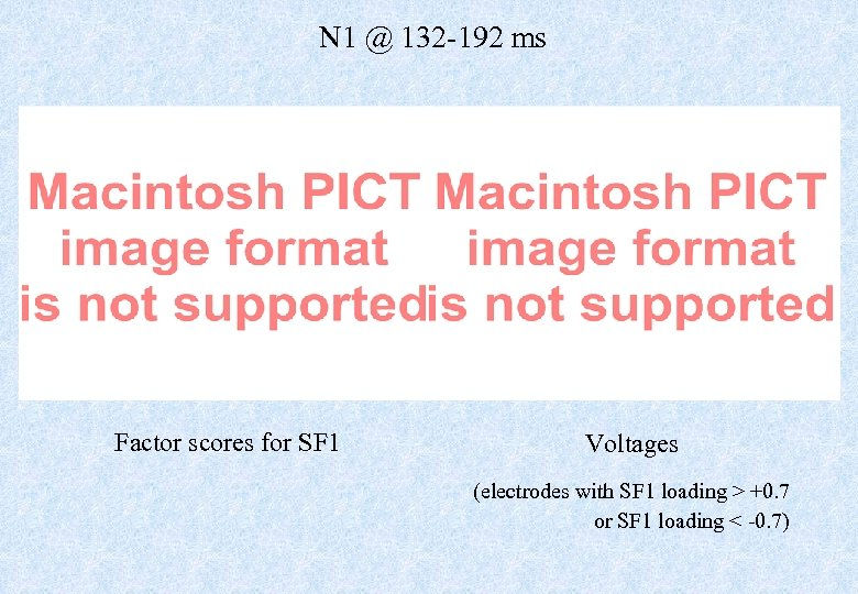 N 1 @ 132 -192 ms Factor scores for SF 1 Voltages (electrodes with