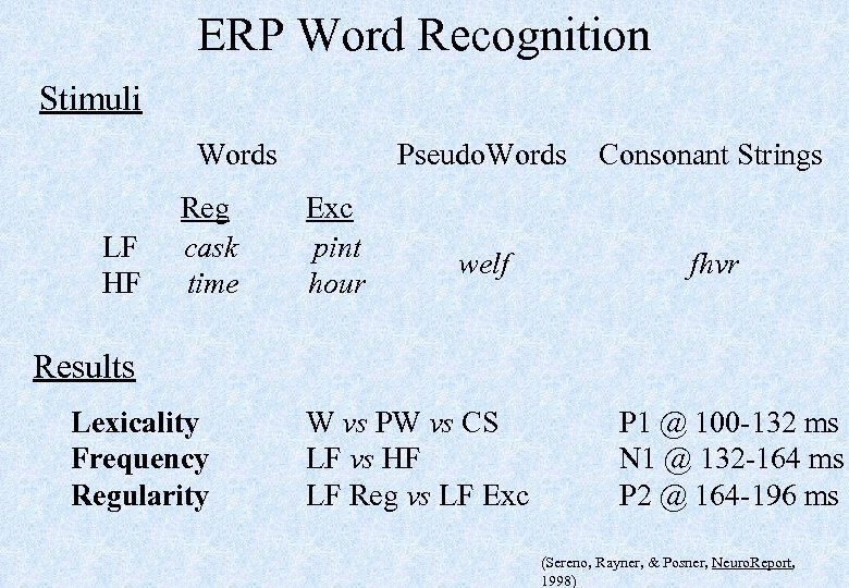 ERP Word Recognition Stimuli Words LF HF Reg cask time Pseudo. Words Exc pint