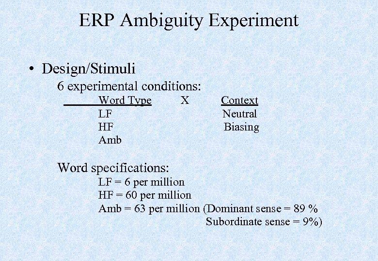 ERP Ambiguity Experiment • Design/Stimuli 6 experimental conditions: Word Type LF HF Amb X