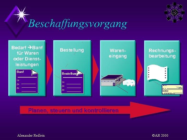 Beschaffungsvorgang Bedarf Banf für Waren oder Dienstleistungen Banf Bestellung Wareneingang Bestellung 10 Rechnungsbearbeitung Eingangsrechnung