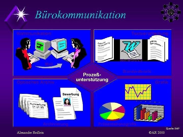 Bürokommunikation Kommunikation Textverarbeitung Win Word 6. 0 Mail Optisches Archivierung Prozeßunterstützung Standardbriefe Grafik Präsentationsgrafik