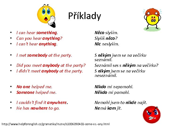Příklady • I can hear something. • Can you hear anything? • I can't