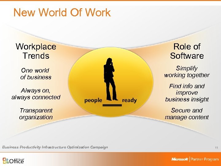 New World Of Workplace Trends Role of Software One world of business Simplify working