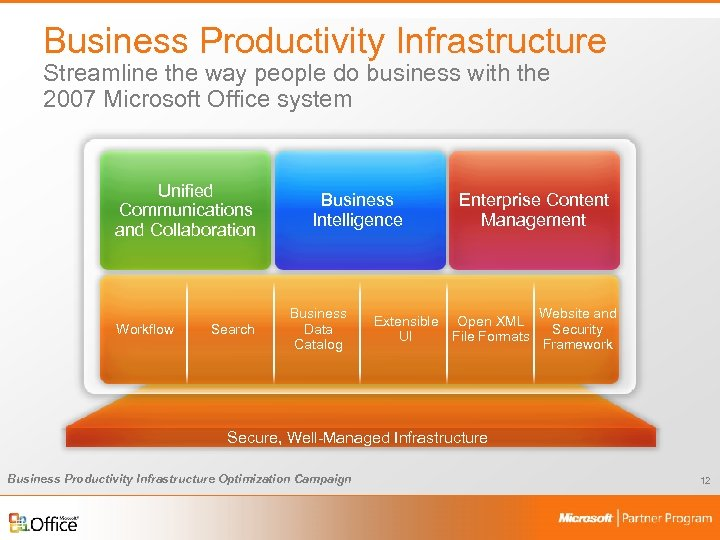Business Productivity Infrastructure Streamline the way people do business with the 2007 Microsoft Office