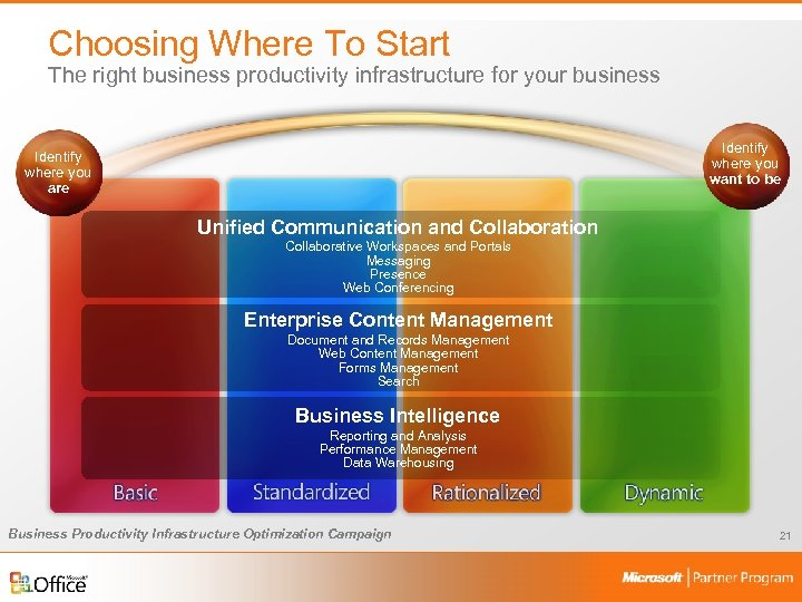Choosing Where To Start The right business productivity infrastructure for your business Identify where