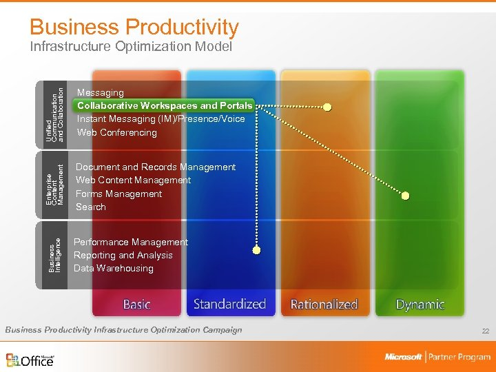 Business Productivity Unified Communication and Collaboration Document and Records Management Web Content Management Forms