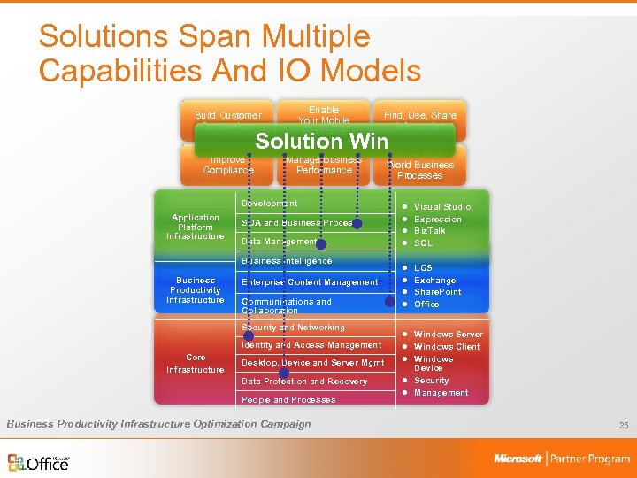 Solutions Span Multiple Capabilities And IO Models Build Customer Connections Enable Your Mobile Workforce