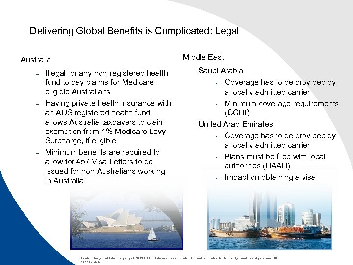 Delivering Global Benefits is Complicated: Legal Middle East Australia – – – Illegal for