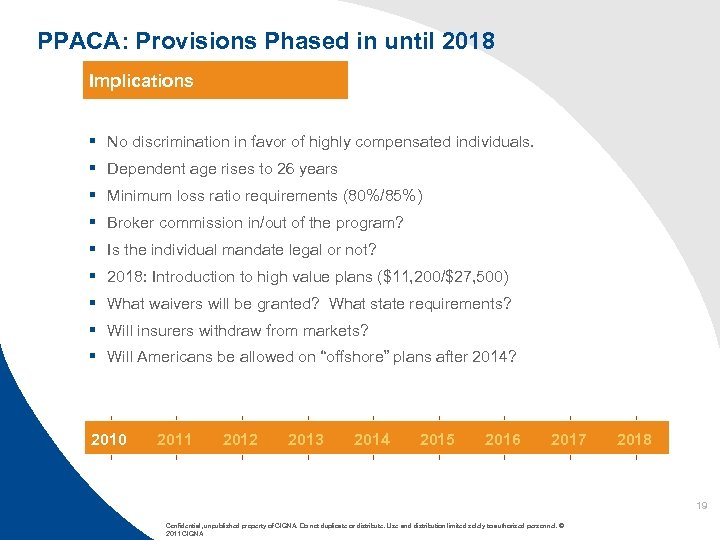 PPACA: Provisions Phased in until 2018 Implications § No discrimination in favor of highly