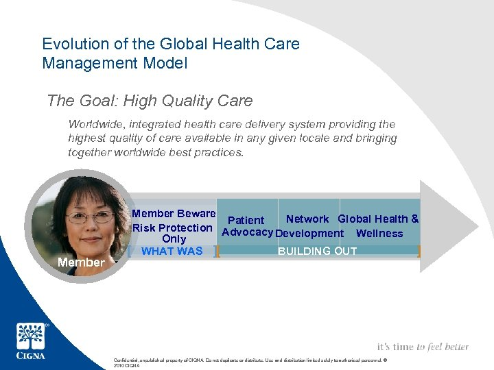 Evolution of the Global Health Care Management Model The Goal: High Quality Care Worldwide,