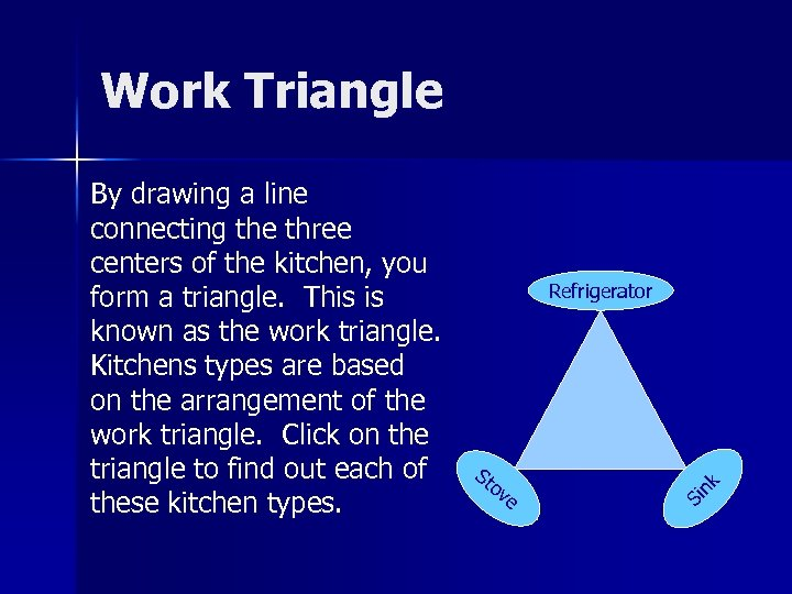 Work Triangle Refrigerator St ov e Si nk By drawing a line connecting the