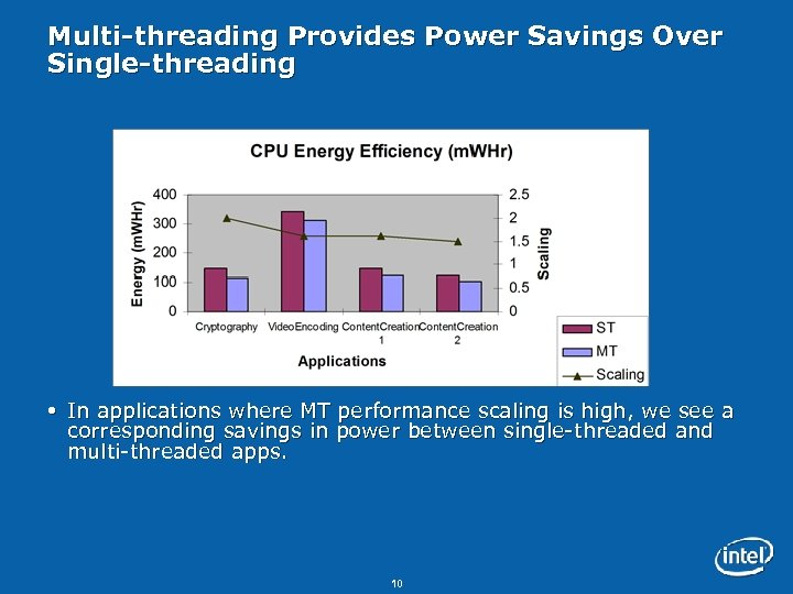 Multi-threading Provides Power Savings Over Single-threading In applications where MT performance scaling is high,