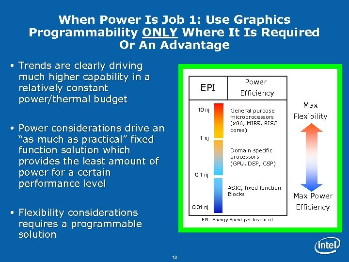 When Power Is Job 1: Use Graphics Programmability ONLY Where It Is Required Or