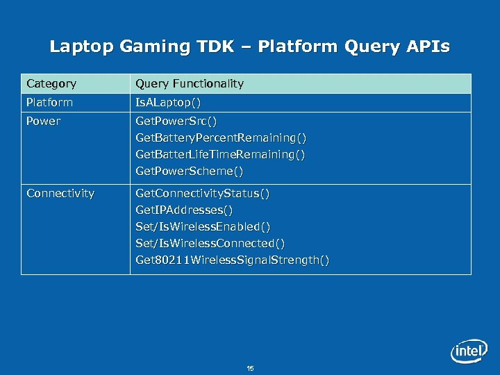 Laptop Gaming TDK – Platform Query APIs Category Query Functionality Platform Is. ALaptop() Power