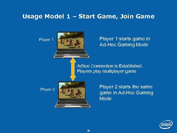 Usage Model 1 – Start Game, Join Game Player 1 starts game in Ad-Hoc