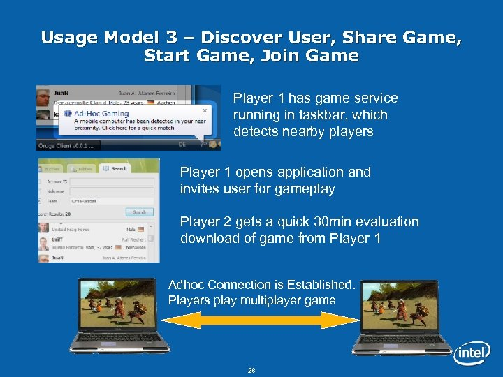Usage Model 3 – Discover User, Share Game, Start Game, Join Game Player 1