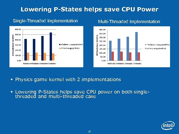 Lowering P-States helps save CPU Power Single-Threaded Implementation Multi-Threaded Implementation Physics game kernel with