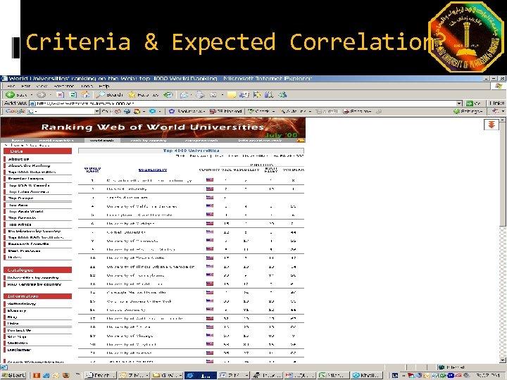 Criteria & Expected Correlation?
