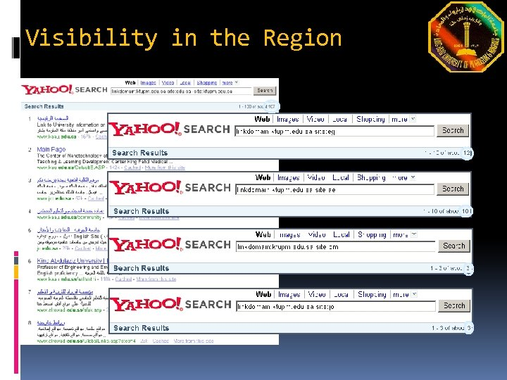 Visibility in the Region