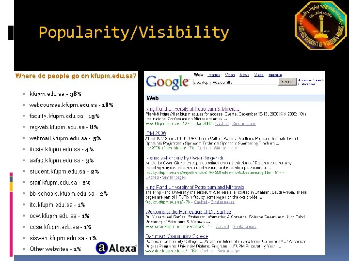 Popularity/Visibility