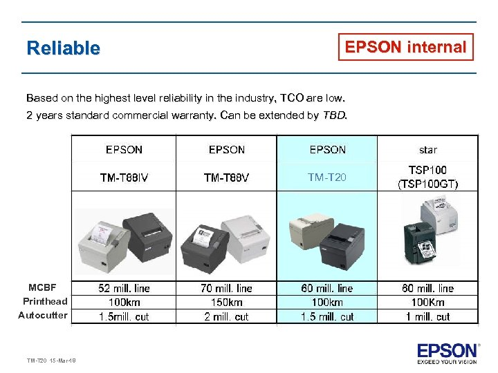 Reliable EPSON internal Based on the highest level reliability in the industry, TCO are