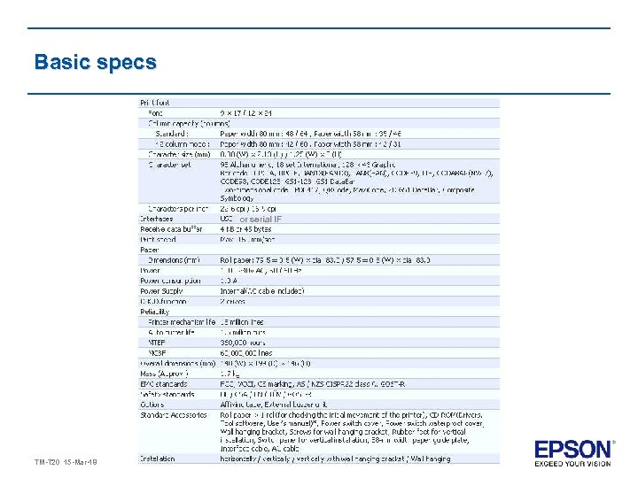 Basic specs or serial IF TM-T 20 15 -Mar-18