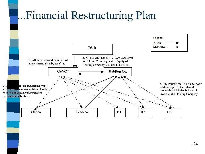 . . . Financial Restructuring Plan 24