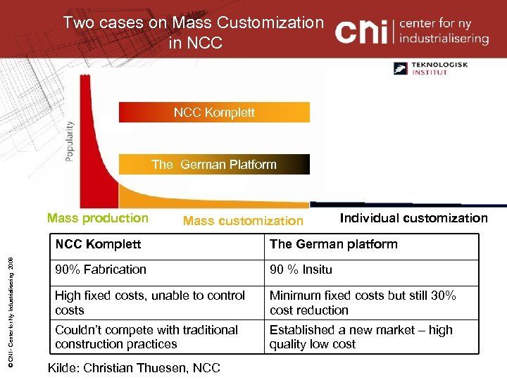 Two cases on Mass Customization in NCC Komplett The German Platform Mass production Mass