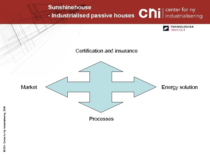 Sunshinehouse - Industrialised passive houses Certification and insurance © CNI - Center for Ny