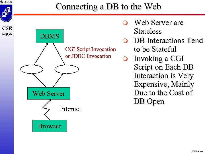 Connecting a DB to the Web CSE 5095 m DBMS m CGI Script Invocation