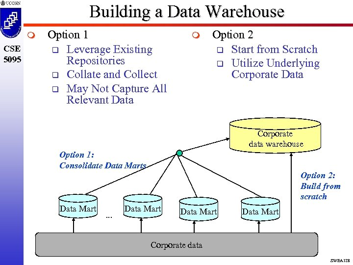 Building a Data Warehouse m CSE 5095 Option 1 q Leverage Existing Repositories q