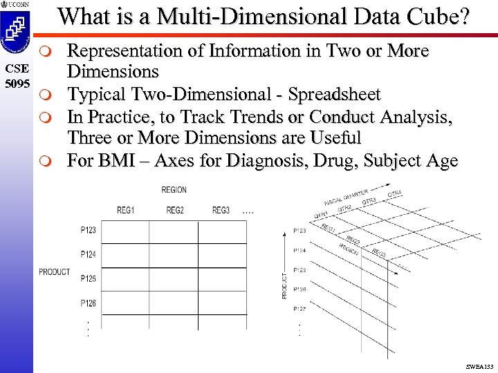 What is a Multi-Dimensional Data Cube? m CSE 5095 m m m Representation of