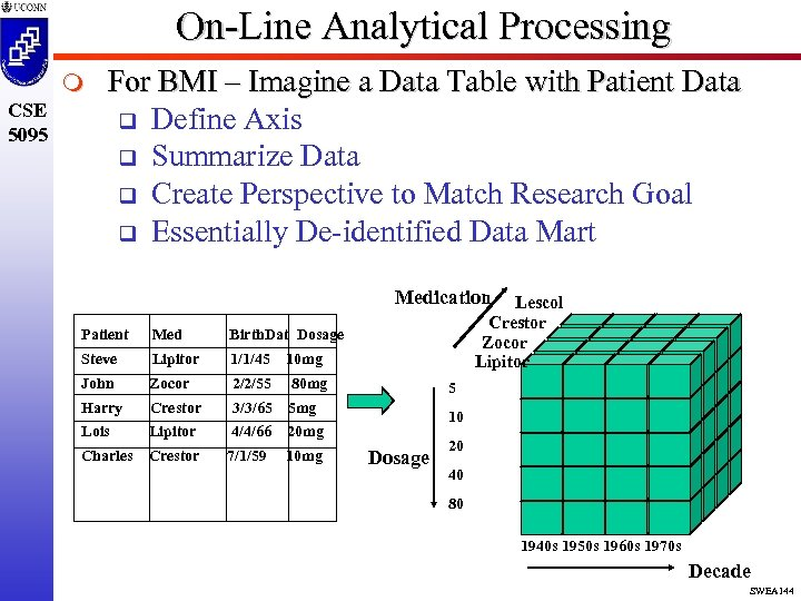 On-Line Analytical Processing m CSE 5095 For BMI – Imagine a Data Table with