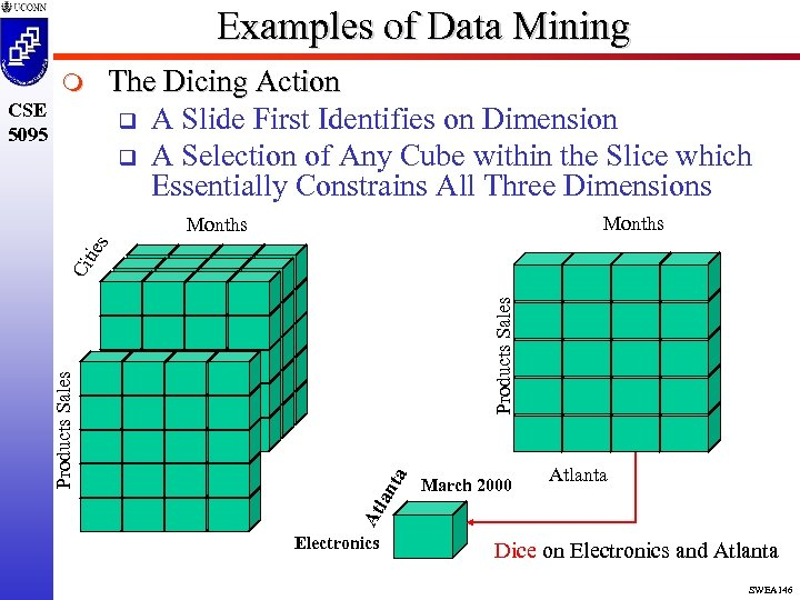 Examples of Data Mining The Dicing Action q A Slide First Identifies on Dimension