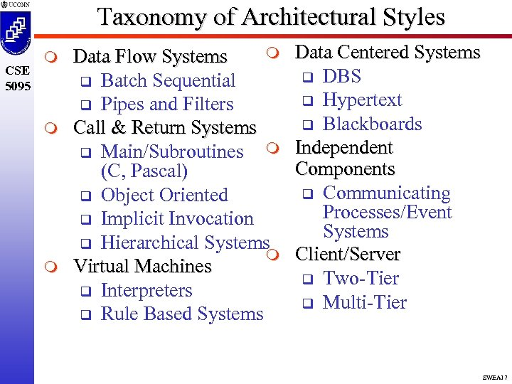Taxonomy of Architectural Styles CSE 5095 m m Data Flow Systems q Batch Sequential