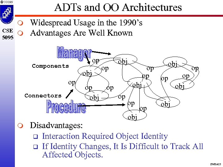 ADTs and OO Architectures m CSE m 5095 Widespread Usage in the 1990's Advantages