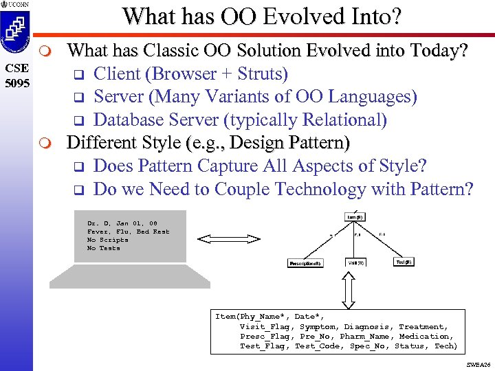 What has OO Evolved Into? m CSE 5095 m What has Classic OO Solution