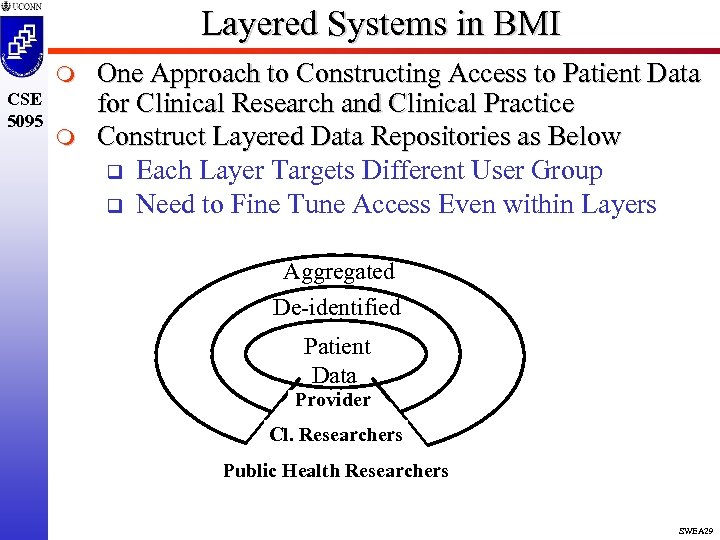 Layered Systems in BMI m CSE 5095 m One Approach to Constructing Access to