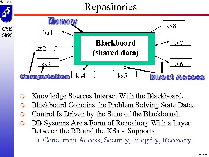 Repositories CSE 5095 ks 8 ks 1 Blackboard (shared data) ks 2 ks 3