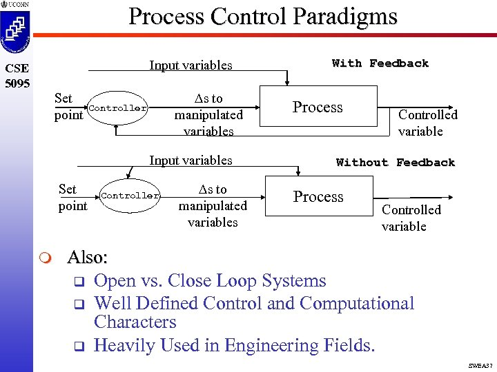 Process Control Paradigms Input variables CSE 5095 Set point Ds to manipulated variables Controller